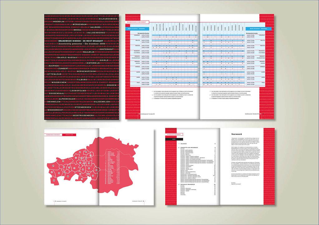 BrandweerMidden- en West-Brabant